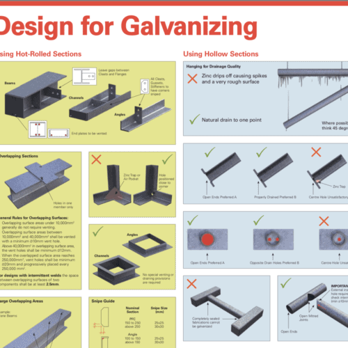 Australian Professional Galvanizing | Do it once, do it right